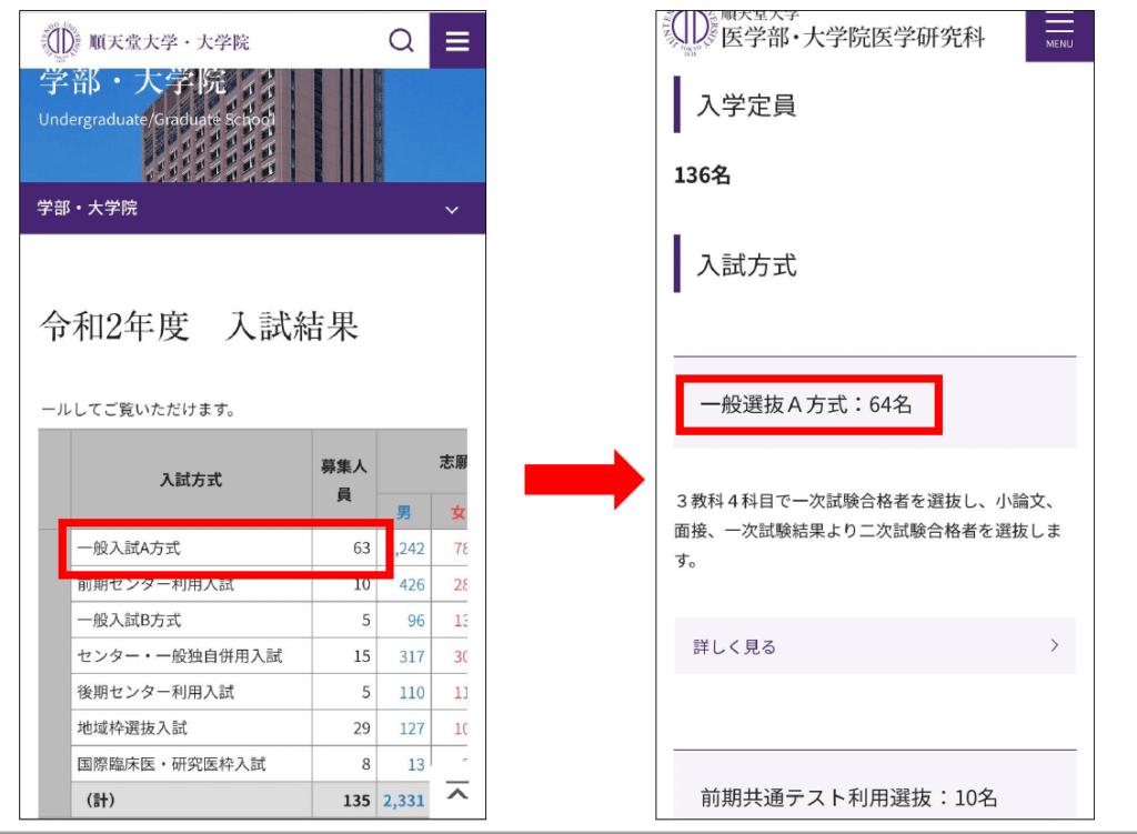 福岡堅樹が不正合格と噂される理由その④:順天堂大学医学部の定員数の増加