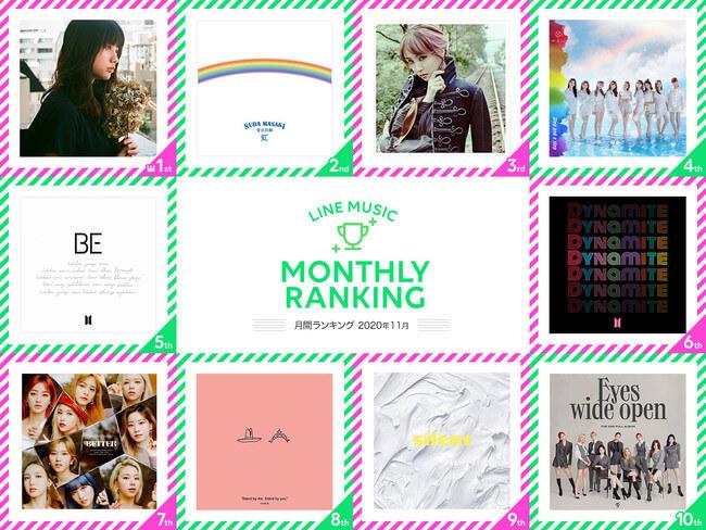LINE MUSIC2020年11月ランキング