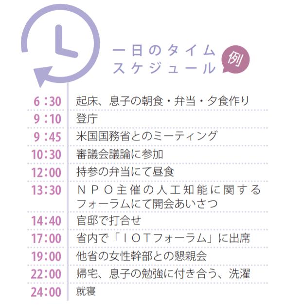 山田真貴子のプロフィール・スケジュール