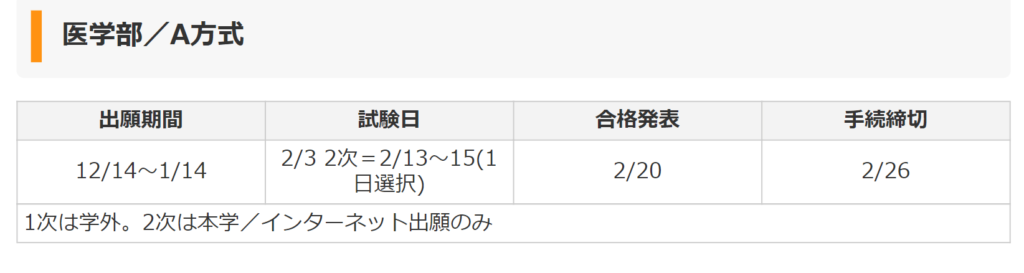 順天堂大学医学部受験日程