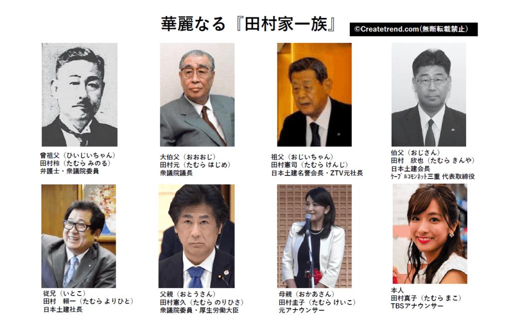 田村真子の実家は政治家揃いで華麗なる『田村家一族』
