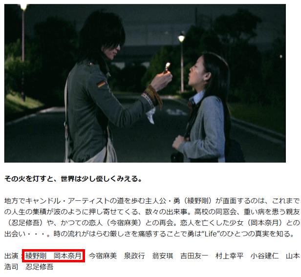新田真剣佑の連絡先を岡本奈月に教えたのは綾野剛?