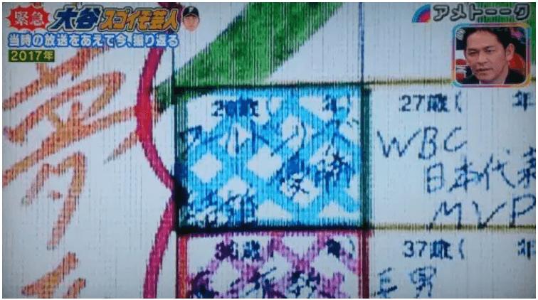その①:大谷翔平選手の目標達成シートに「26歳で結婚」と書いてあった