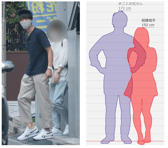 まことお兄さんの嫁の身長は150cm?