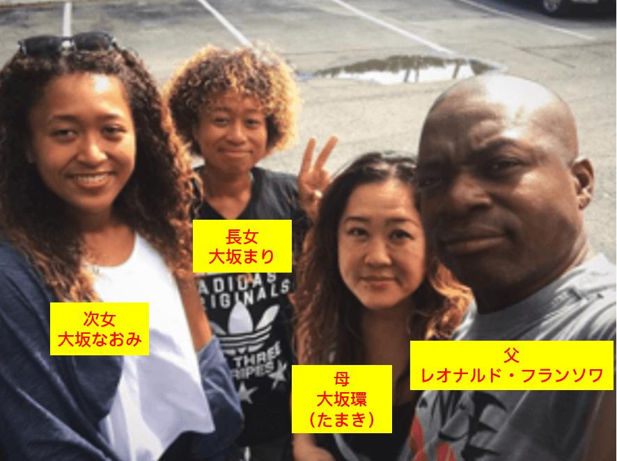 大坂なおみの家族構成