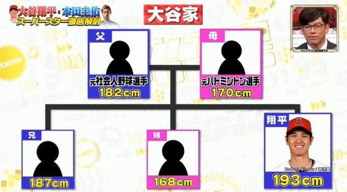 大谷翔平の家族は全員高身長!