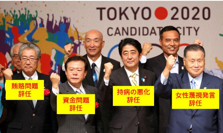 東京オリンピック不祥事一覧