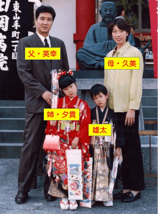 渡邊雄太の家族構成