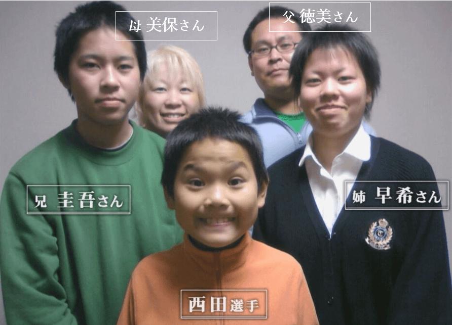 西田有志の家族構成